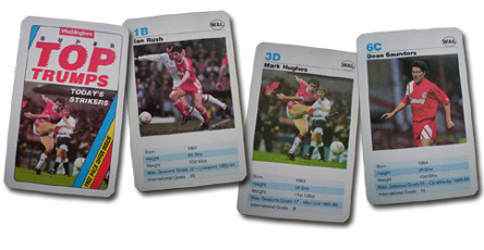 today's strikers top trumps